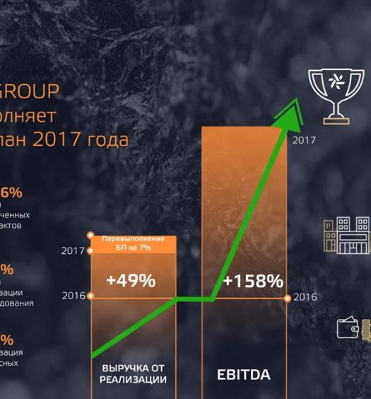 Corum Group 2017