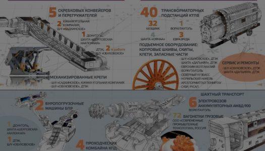 Тонкости украинской экспортной кухни
